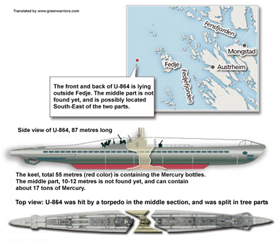 diagram of where u864 was hit by torpedo